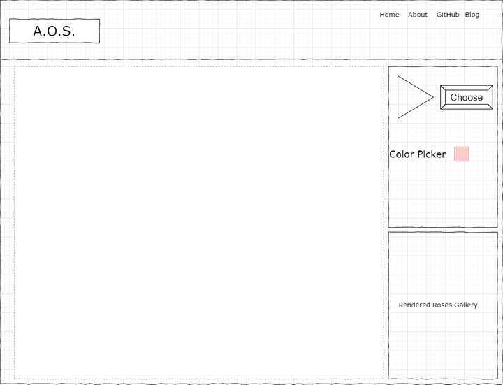 Rough iterated wireframe